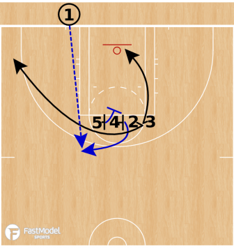 Washington Mystics Line Split STS BLOB