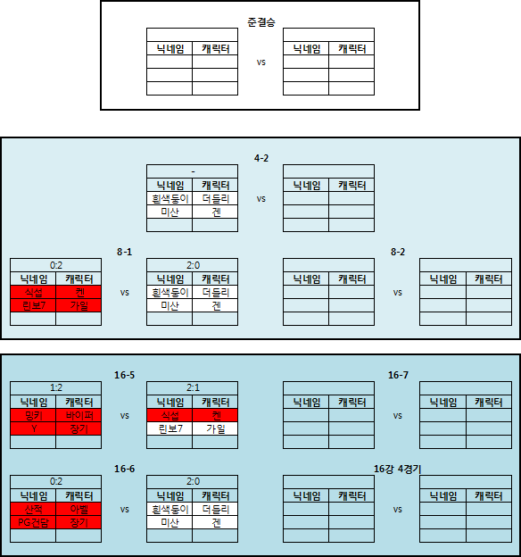 kje_versus_tournament_b