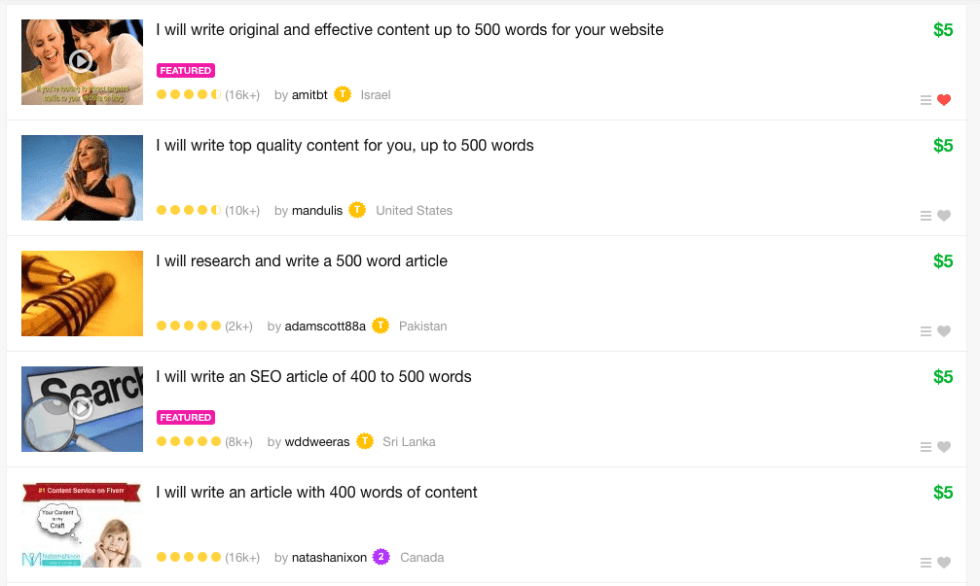 Fiverr Content Writing Services