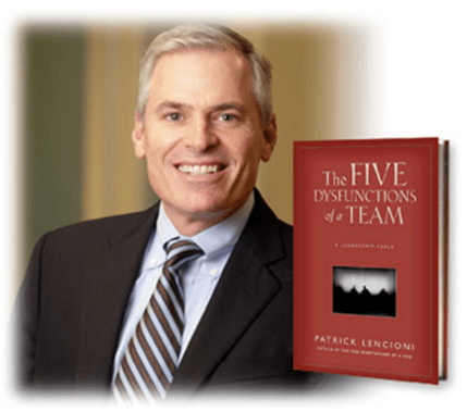 The Five Behaviors Of A Cohesive Team From Center Of Internal Change