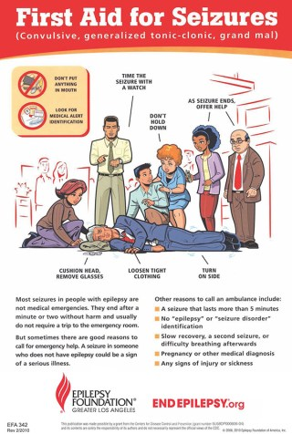 first_aid_for_seizures_generalized