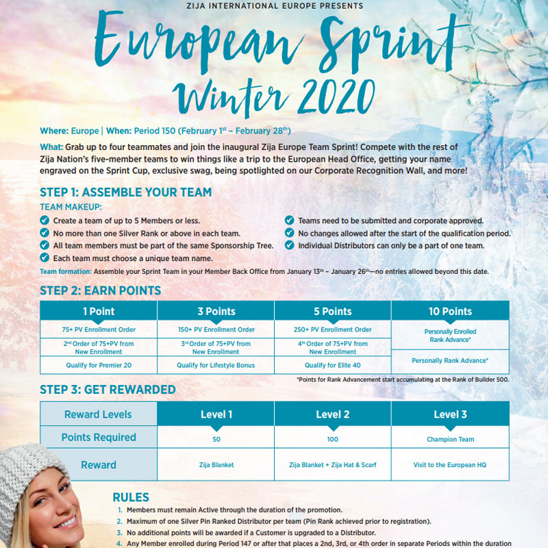 Zija European Sprint 2020