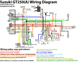 Suzuki GT250: Electrical work – TGR: Team Ghetto Racing