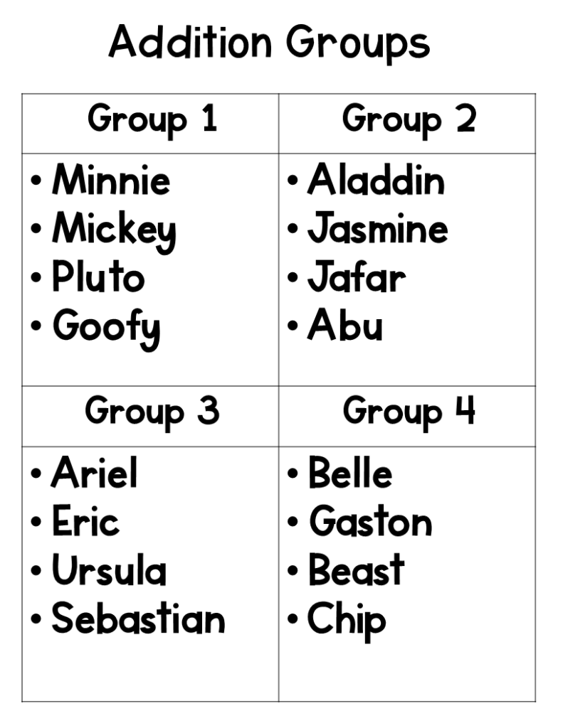 Example of Math Rotations Groups Page