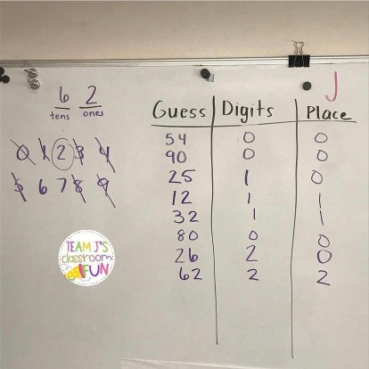 Photo of Digit Place Game for Teaching Place Value Ideas