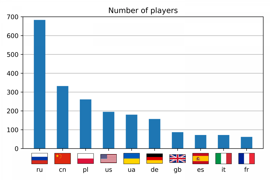 Gwent_Nations_Players