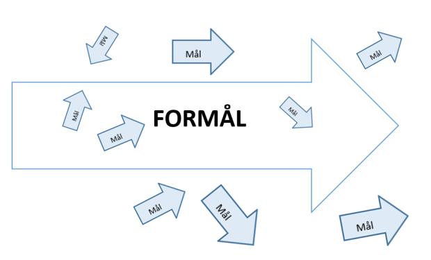 arbeid-uten-felles-formal