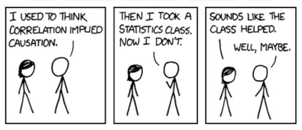 Korrelasjon