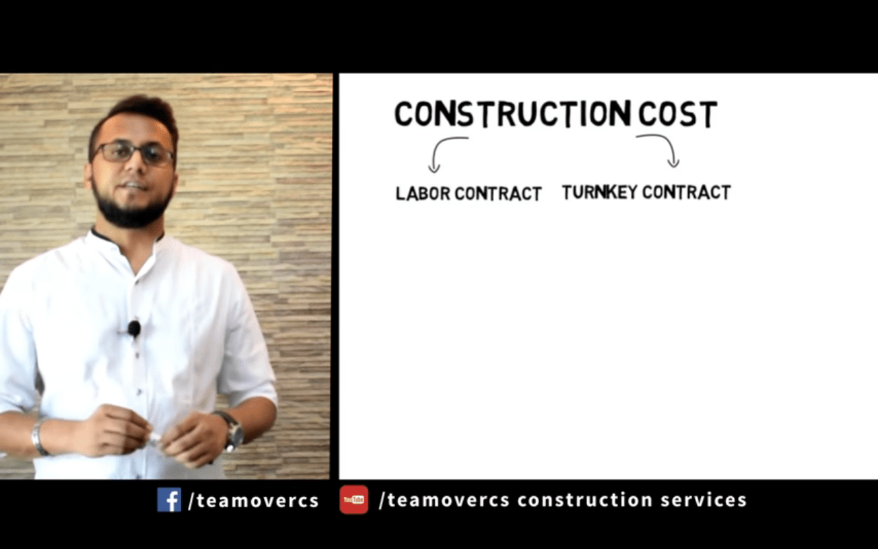 Construction cost grey structure and budgeting for house construction
