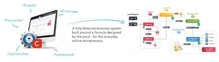 ipas2 marketing system