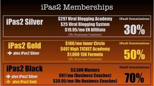 ipas2 membership levels