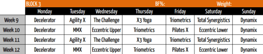 P90X3 Workouts Review: Block 3 - teamRIPPED