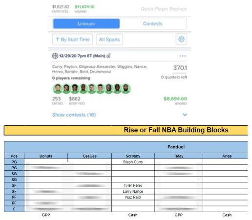 Building Block for DraftKings and FanDuel