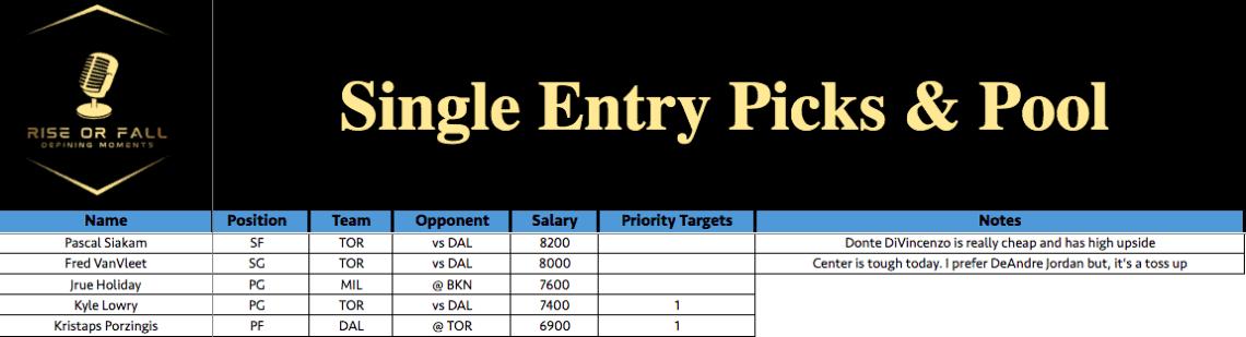 DraftKings and FanDuel NBA DFS Single Entry Picks