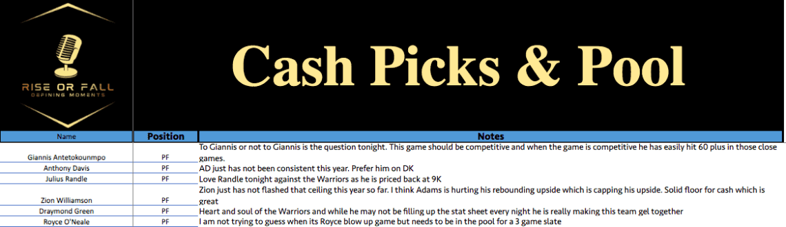 draftkings and fanduel nba dfs picks