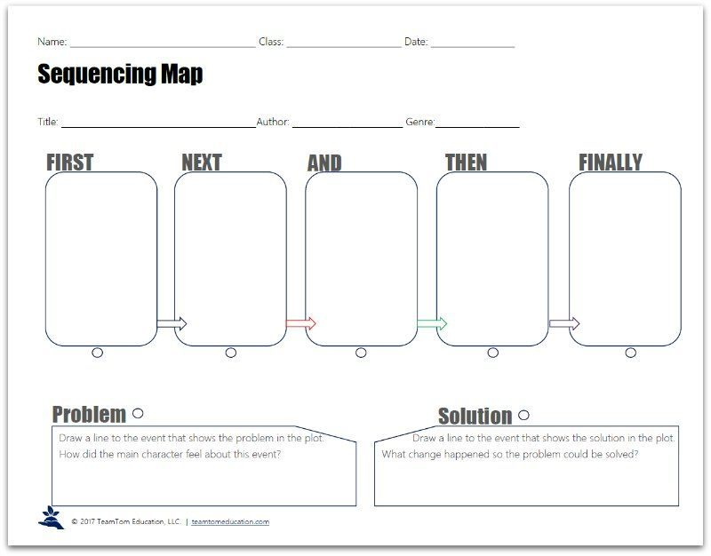 In this graphic organizer, students will sequence events and analysis plot at the same time! Perfect for reading comprehension.