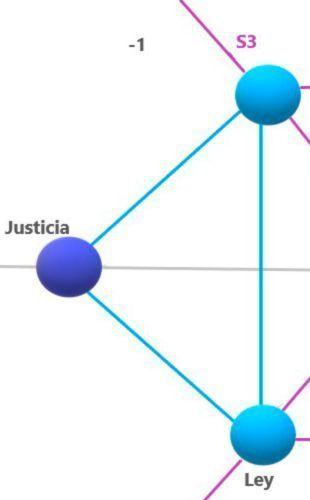 La simetría en el plan de salvación