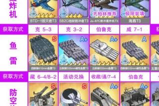 【アズールレーン】魚雷の610mmと533mmだと610mmの評価のほうが高いのはなぜ?