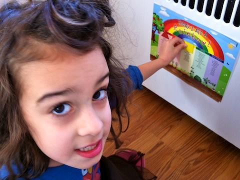 Today I Ate a Rainbow Chart tester - Teaspoon of Spice blog