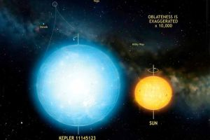 Astronomers find roundest natural object in universe located 5000 light years away