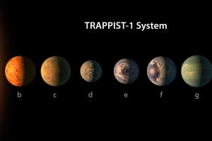 Scientists identify potentially habitable planets in TRAPPIST-1 planetary system