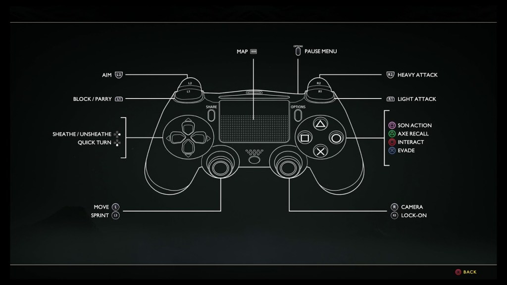 God of War Game Controls