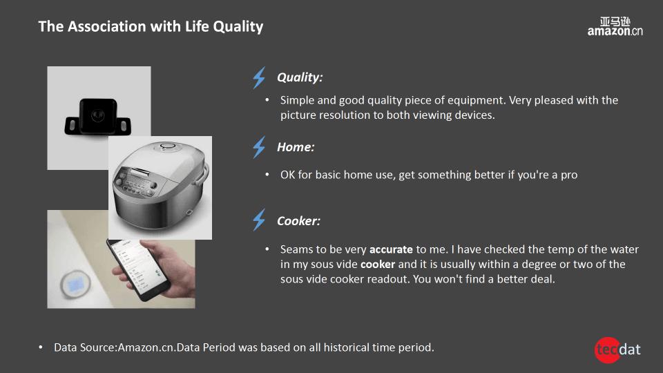5 - 数据盘点:家电线上消费新趋势