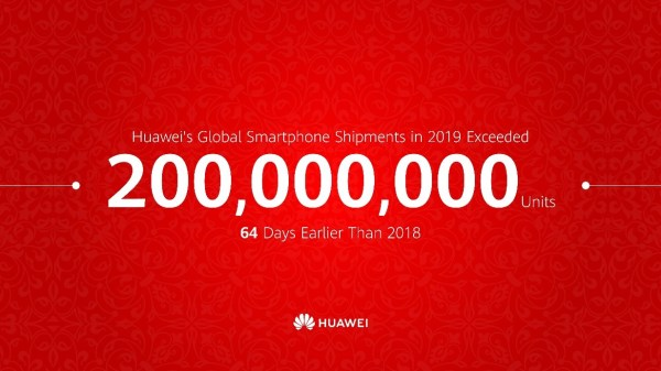 Huawei Ships 200 Million Smartphones 2 Months ahead of target - Techish Kenya