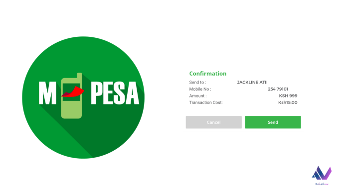 Safaricom M-PESA Privacy Kenya