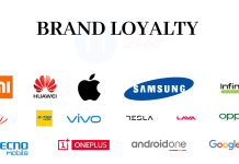24Bit Discussion on Brand Loyalty