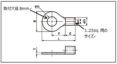 圧着端子の型番表記法