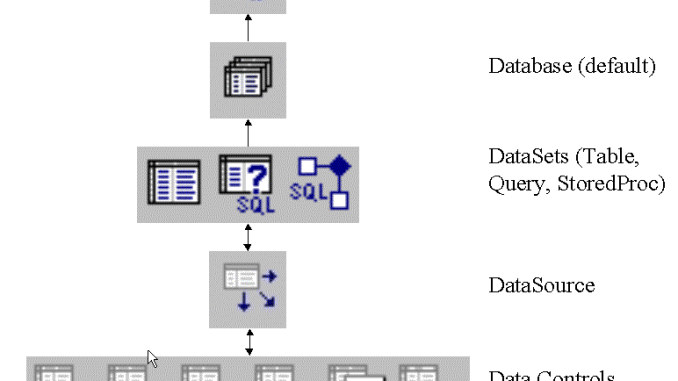 Queries with ADO - DB/7 - tech-story net