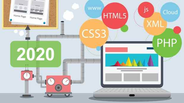web development services in lahore