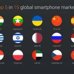 Xiaomi - TOP 5 em 15 mercados globais de smartphones