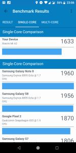 Xiaomi Mi A2 - GeekBench 4 - single-core