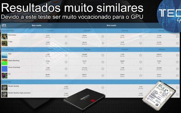 GFX Bench SSD vs HDD