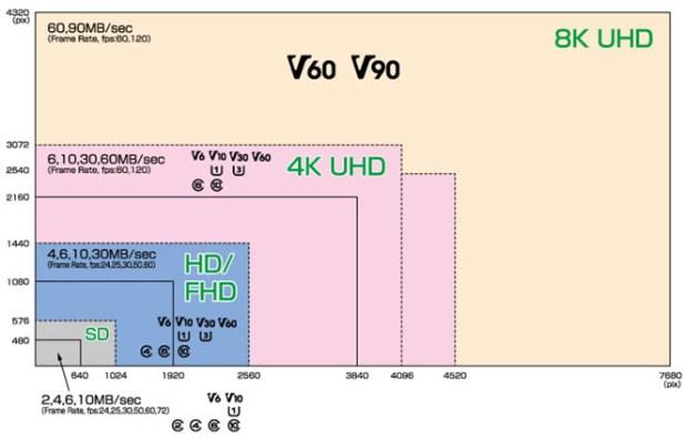 video_speed class_02