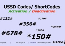 USSD Codes / Shortcodes
