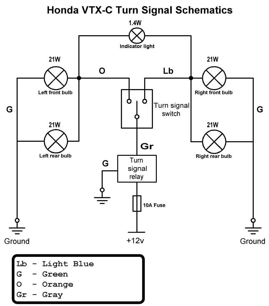Motorcycle Led Turn Signal Wiring Diagram : 41 Wiring