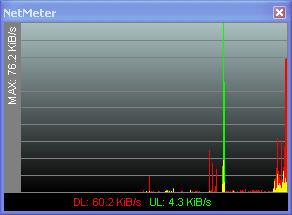 NetMeter network usage monitoring screenshot