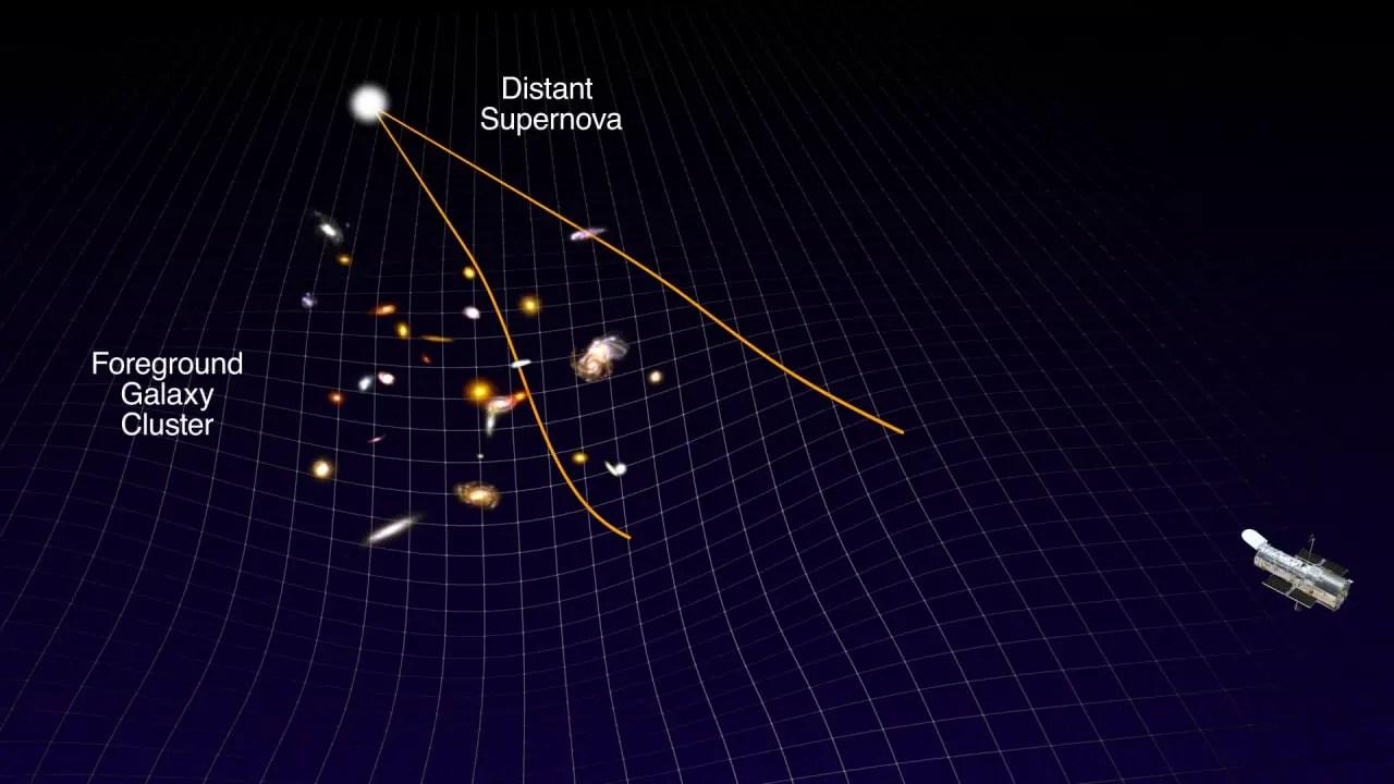 Supernova Requiem