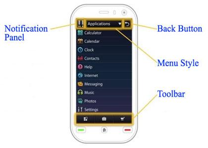 Symbian-4-layout