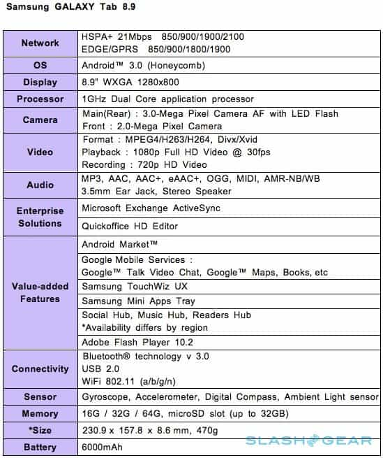 samsung galaxy 8.9 specifications