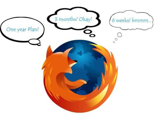 mozilla's new six weeks release cycle