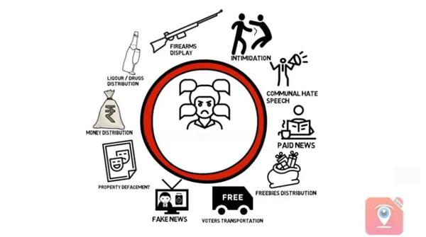cVIGIL App model code of conduct violation