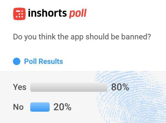Tiktok Ban Survey