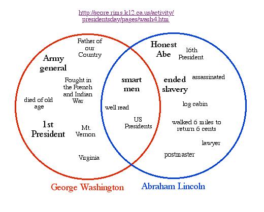 venn diagram for 5th graders