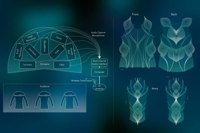 cutecircuit soundshirt music fashion tech sound clothing shirt diagram drawing how does it work