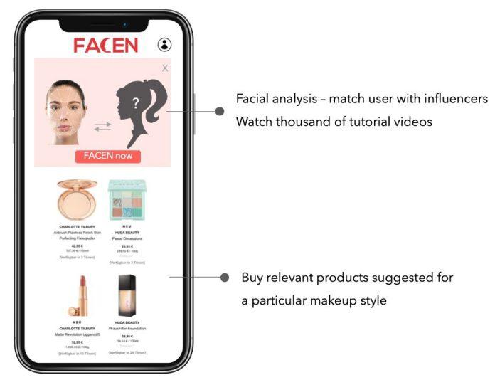 FACEN Prototype explained
