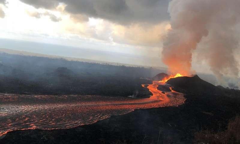 Cascading events led to 2018 Kīlauea volcanic eruption, providing clues for forecasting